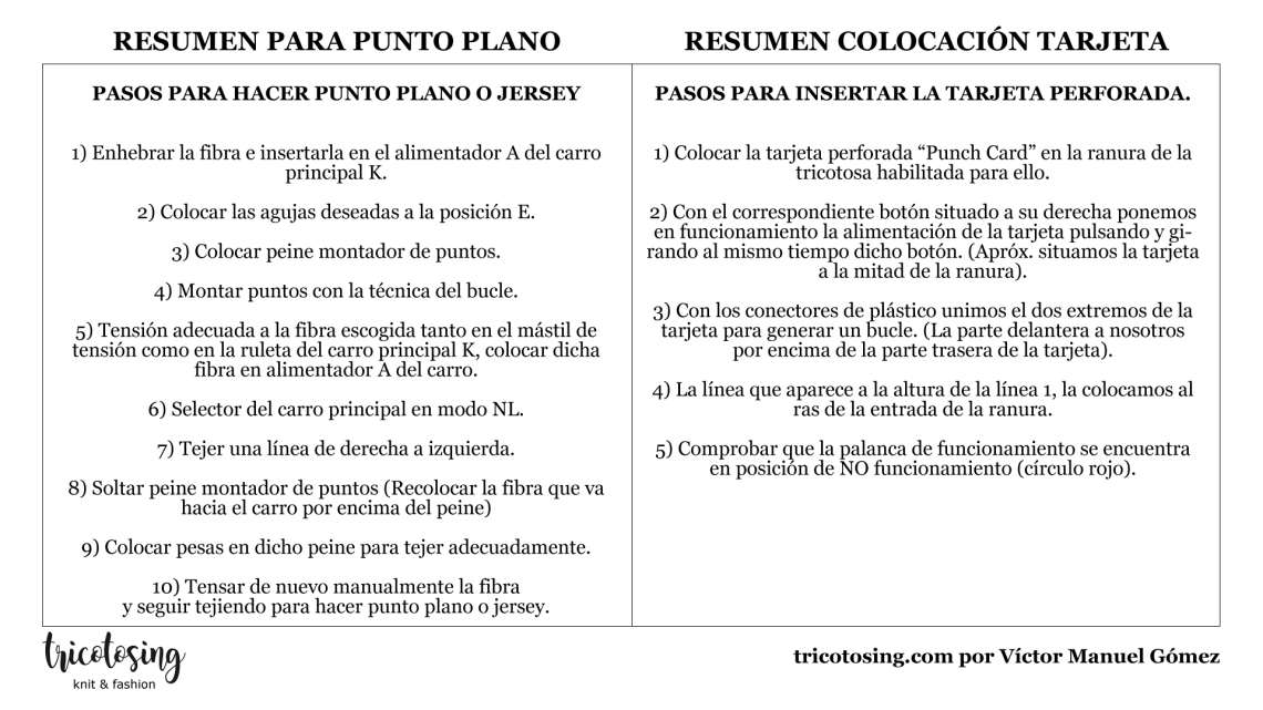 pasos-punch-card