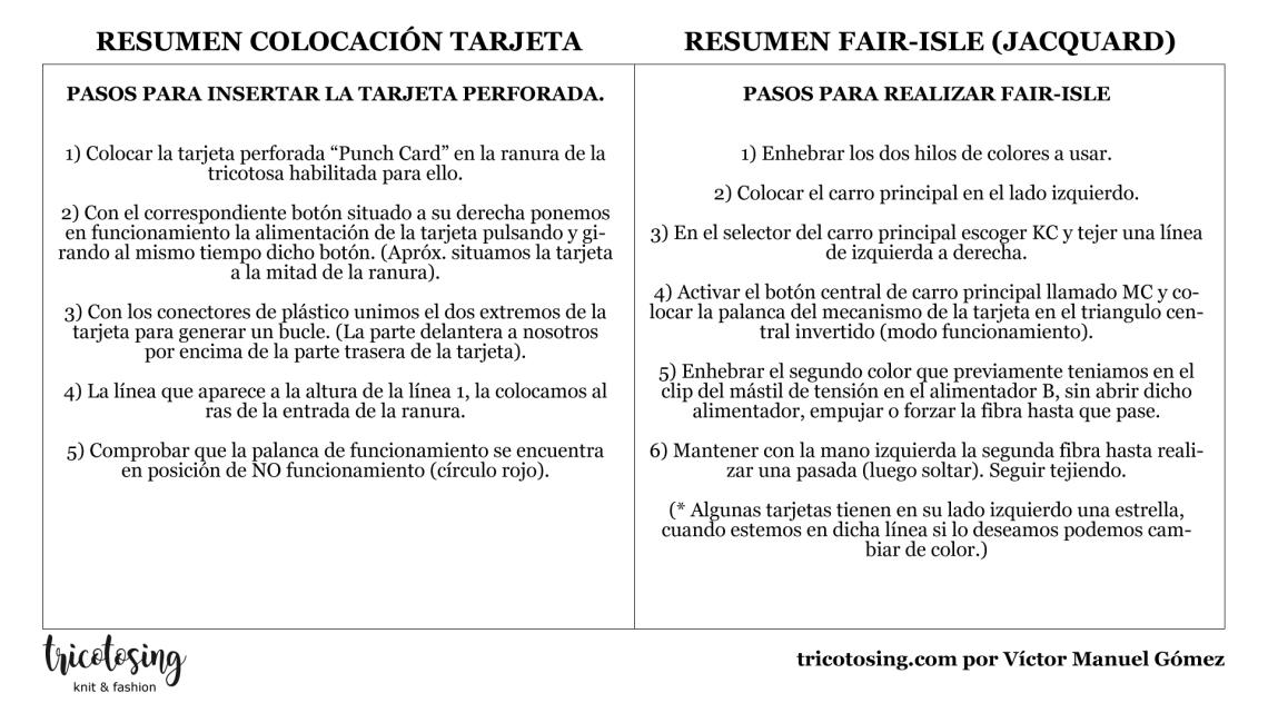 resumen-fair-isle