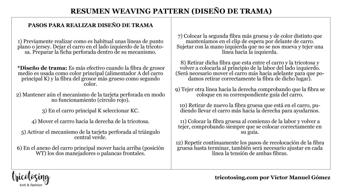 Resumen-WEAVING_TRAMADO.jpg
