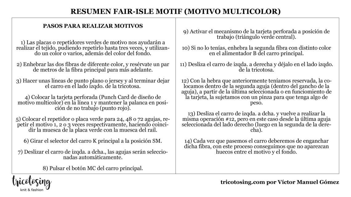 resumen-motivo-fair-isle