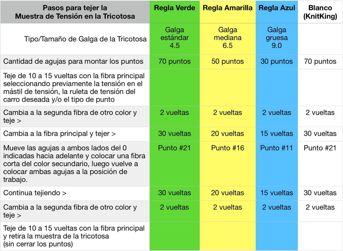 Regla_para_Calibre_de_Puntos.jpg