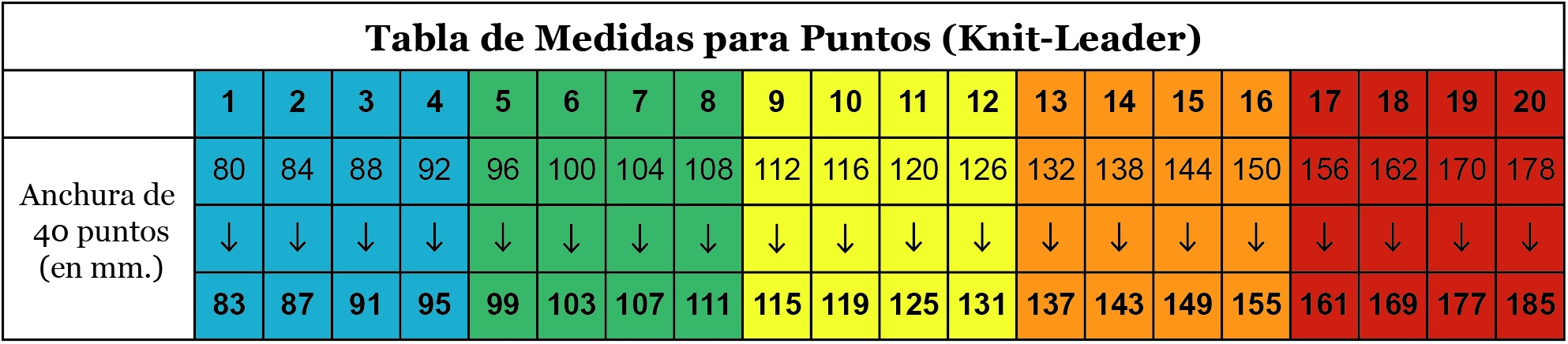 Tabla_de_medidas_para_puntos__KnitLeader_.jpg